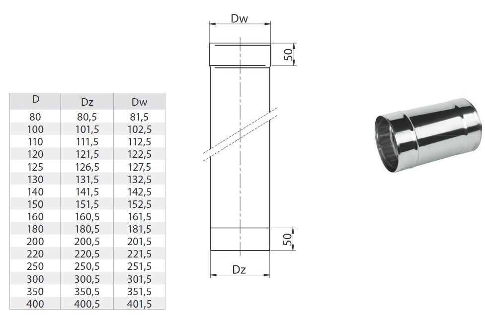 rohr edelstahl ew l nge 0 25 m verschiedene durchmesser von 100 mm bis 400 mm. Black Bedroom Furniture Sets. Home Design Ideas